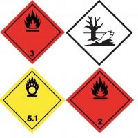 Знаки опасности и маркировки